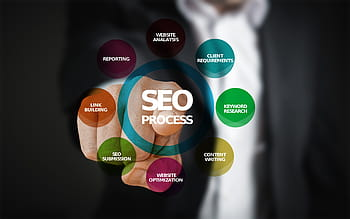 Article about Looking for more leads Get Best Local SEO Services